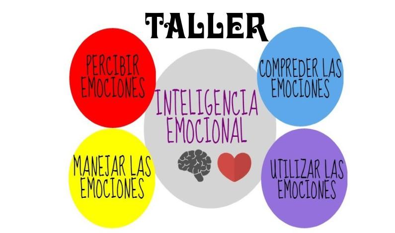 Taller de Inteligencia Emocional organizado por AMPA Futuro Horizonte.