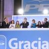 Los representantes políticos españoles se mantienen IMPASIBLEs. Relato de ficción. Parte III.